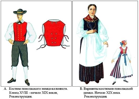 костюмы немецких переселенцев